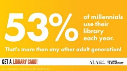 Library Myth-Busting